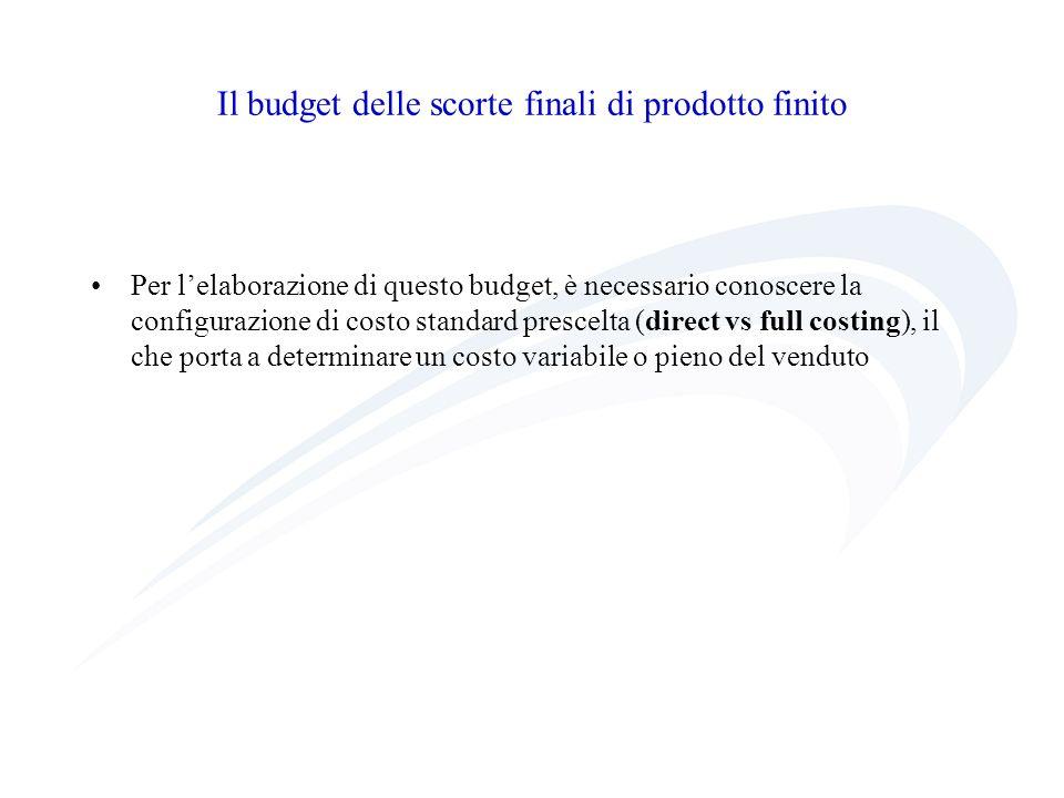 Il budget delle scorte finali di prodotto finito