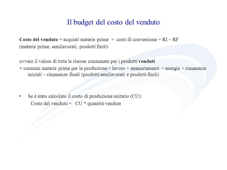 Il budget del costo del venduto
