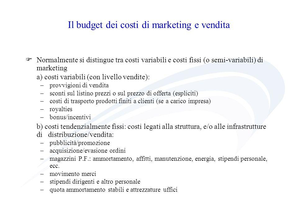 Il budget dei costi di marketing e vendita