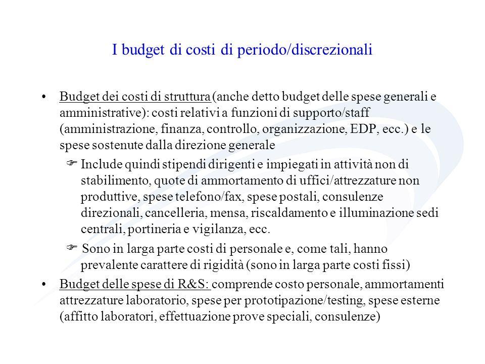 I budget di costi di periodo/discrezionali