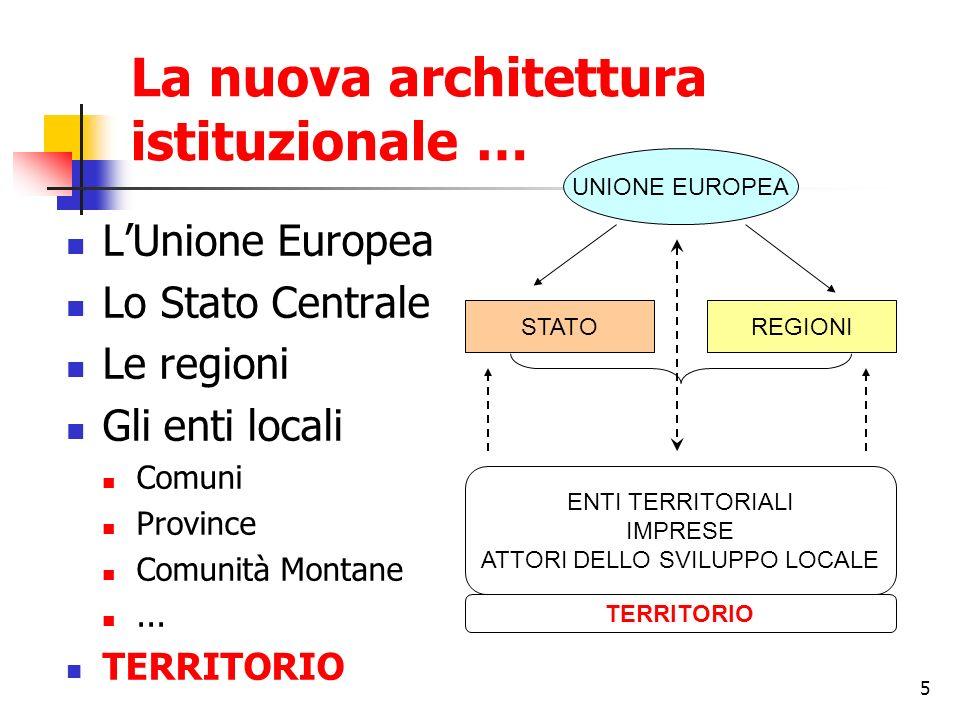 La nuova architettura istituzionale …