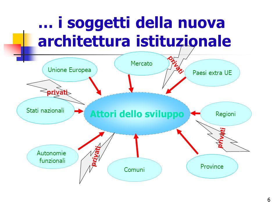 … i soggetti della nuova architettura istituzionale