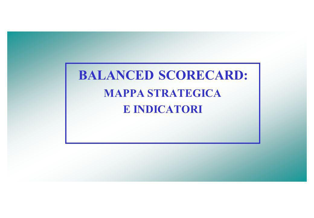BALANCED SCORECARD: MAPPA STRATEGICA E INDICATORI