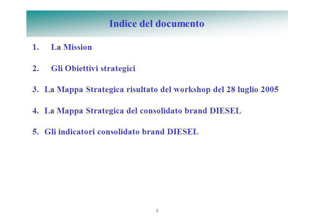 Indice del documento La Mission Gli Obiettivi strategici