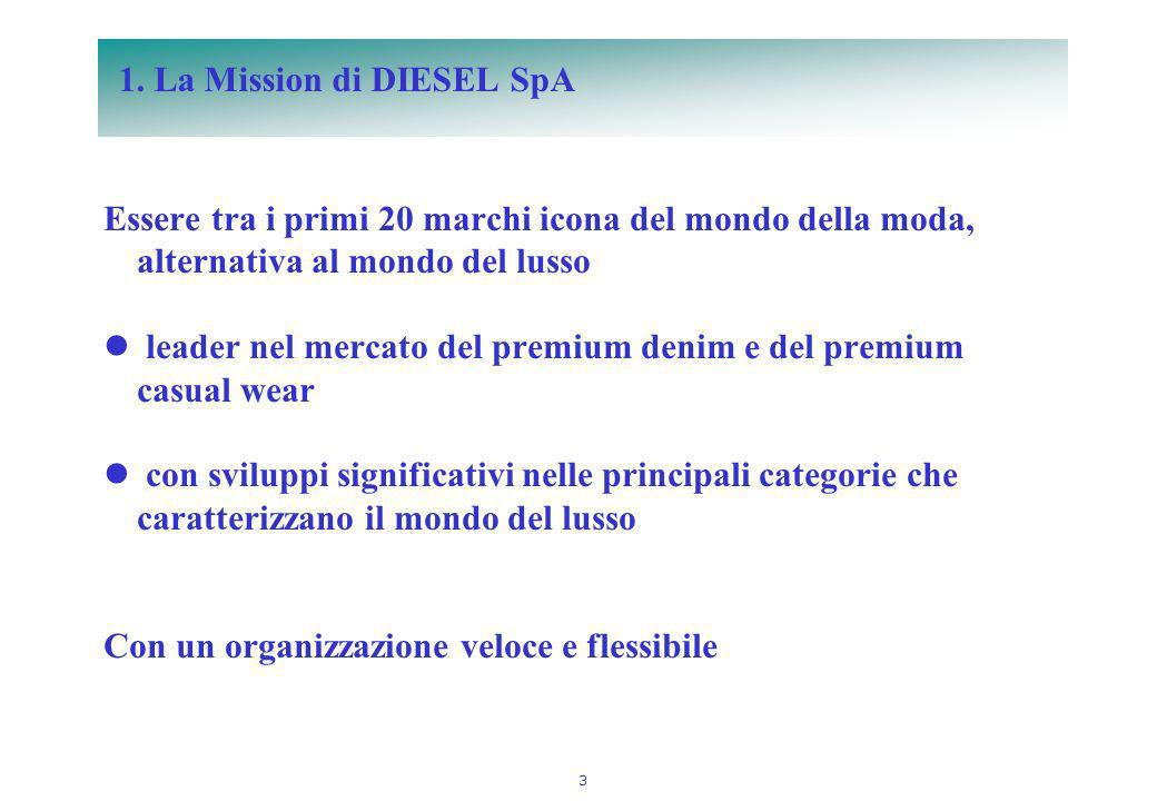 1. La Mission di DIESEL SpA