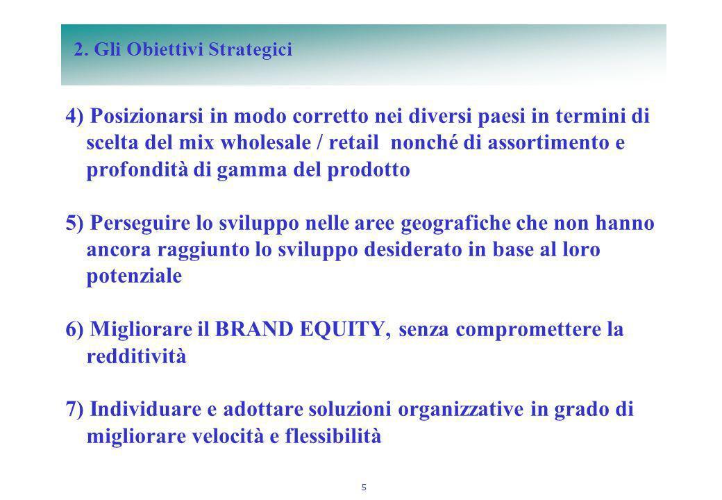 2. Gli Obiettivi Strategici
