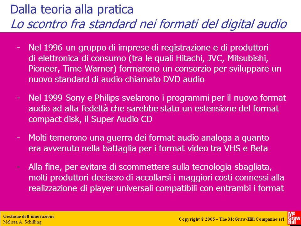 Dalla teoria alla pratica Lo scontro fra standard nei formati del digital audio