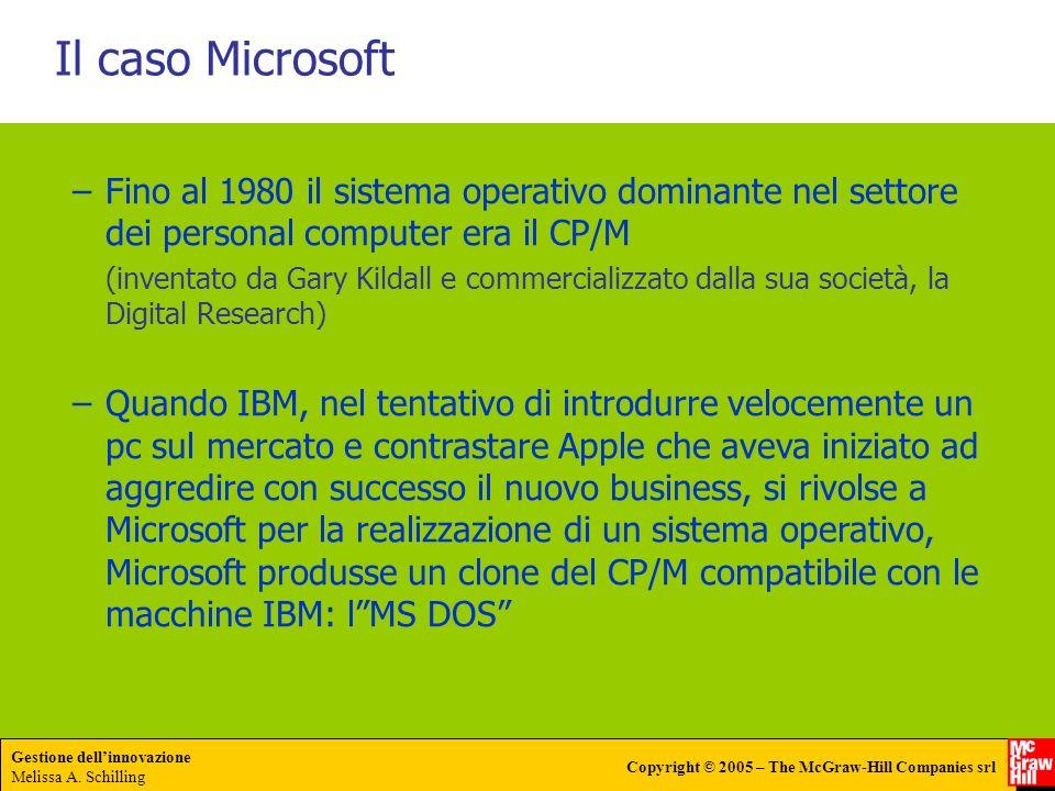 Il caso Microsoft Fino al 1980 il sistema operativo dominante nel settore dei personal computer era il CP/M.
