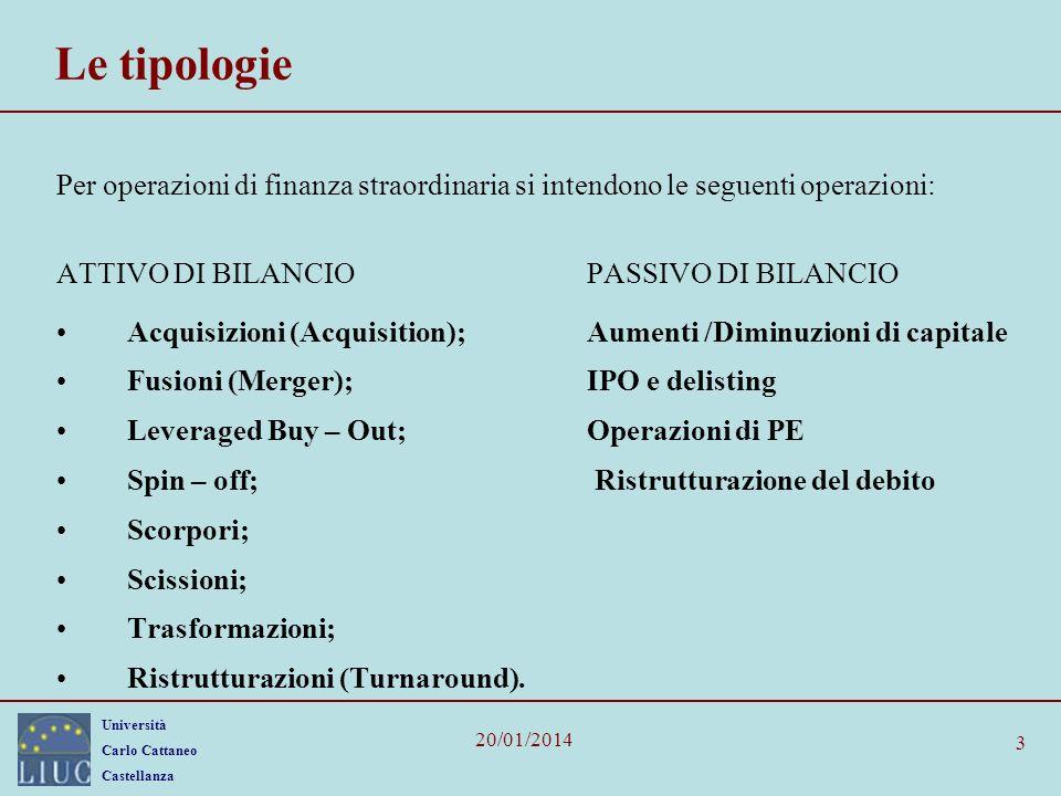 Le tipologie Per operazioni di finanza straordinaria si intendono le seguenti operazioni: ATTIVO DI BILANCIO PASSIVO DI BILANCIO.