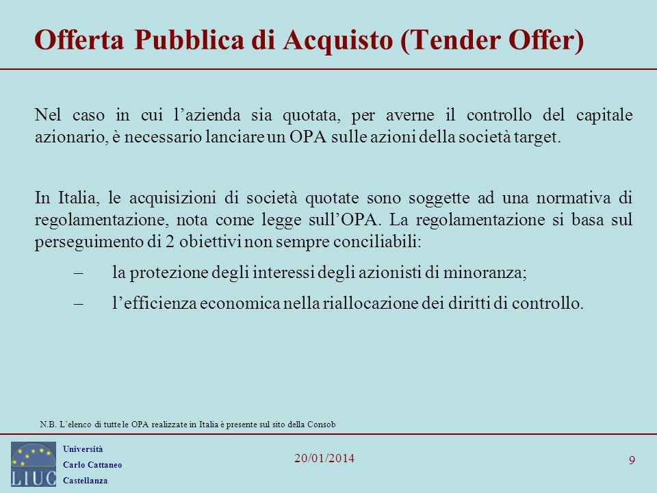 Offerta Pubblica di Acquisto (Tender Offer)