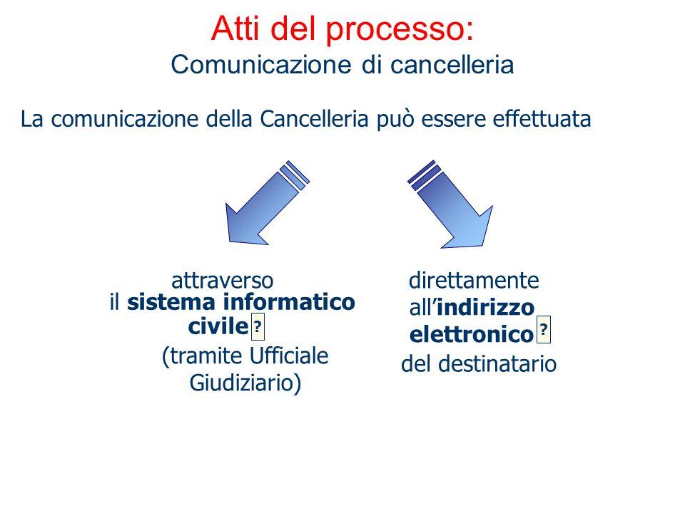 Atti del processo: Comunicazione di cancelleria