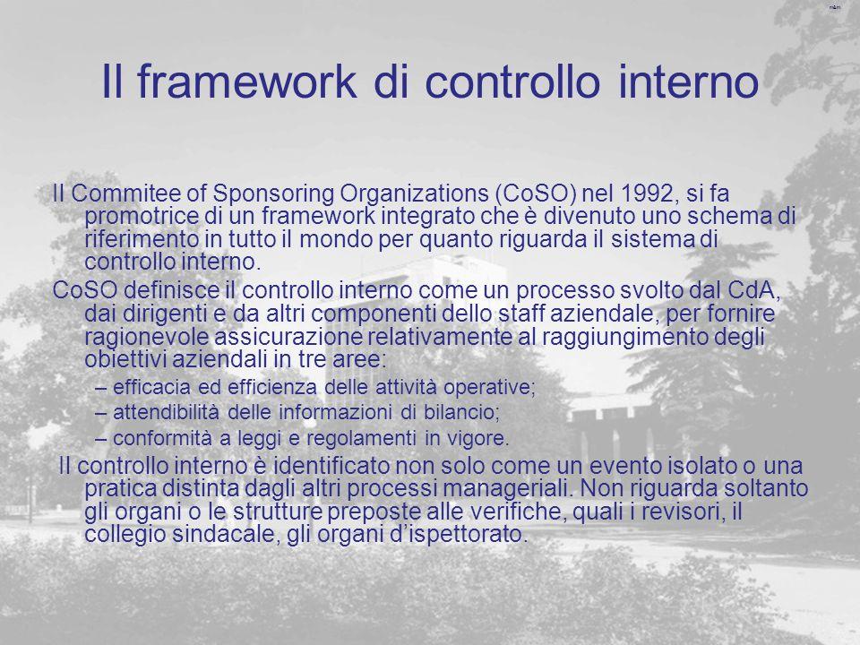 Il framework di controllo interno