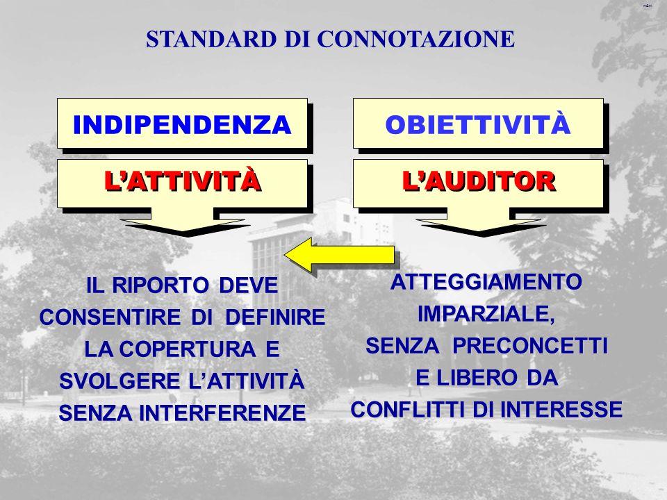 STANDARD DI CONNOTAZIONE CONSENTIRE DI DEFINIRE CONFLITTI DI INTERESSE