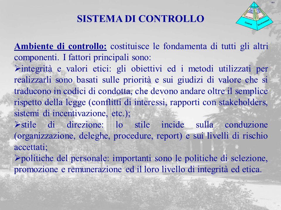 SISTEMA DI CONTROLLO Ambiente di controllo: costituisce le fondamenta di tutti gli altri componenti. I fattori principali sono: