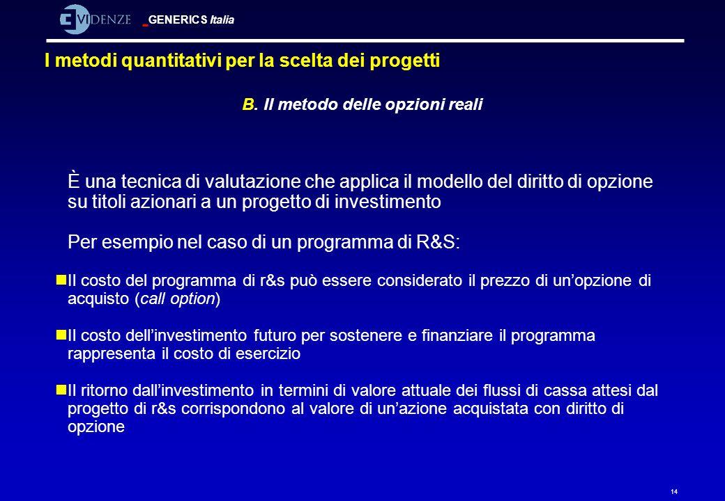 Economia dell innovazione la scelta dei progetti di for Costo medio dei progetti