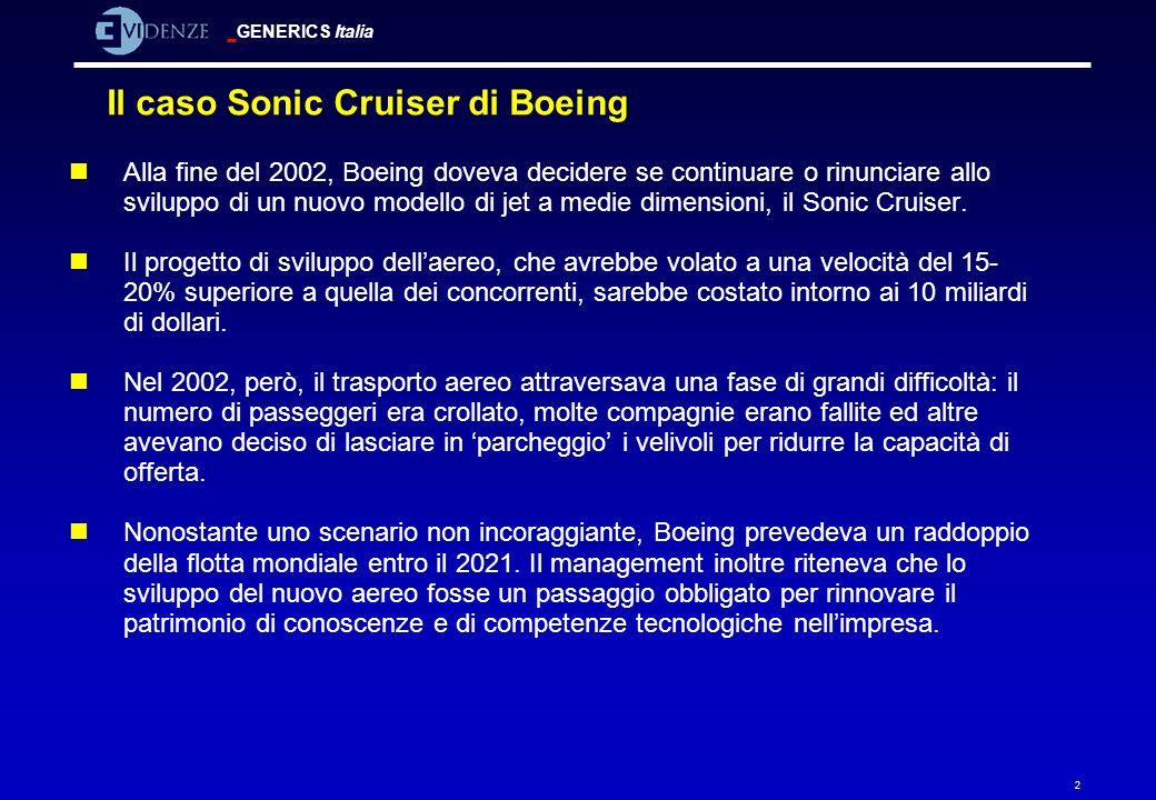 Il caso Sonic Cruiser di Boeing