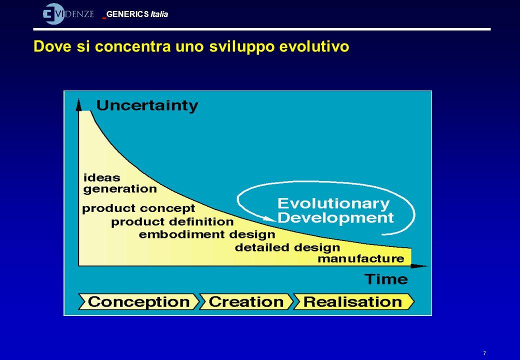 Dove si concentra uno sviluppo evolutivo