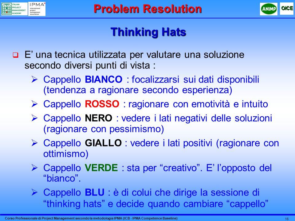 Problem Resolution Thinking Hats