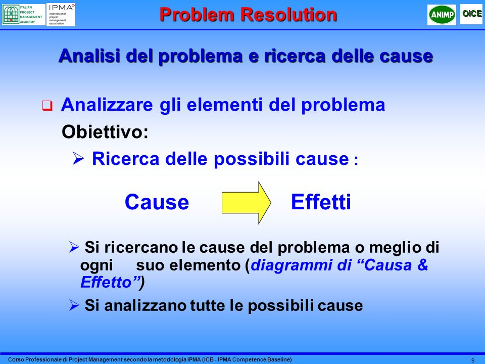 Analisi del problema e ricerca delle cause