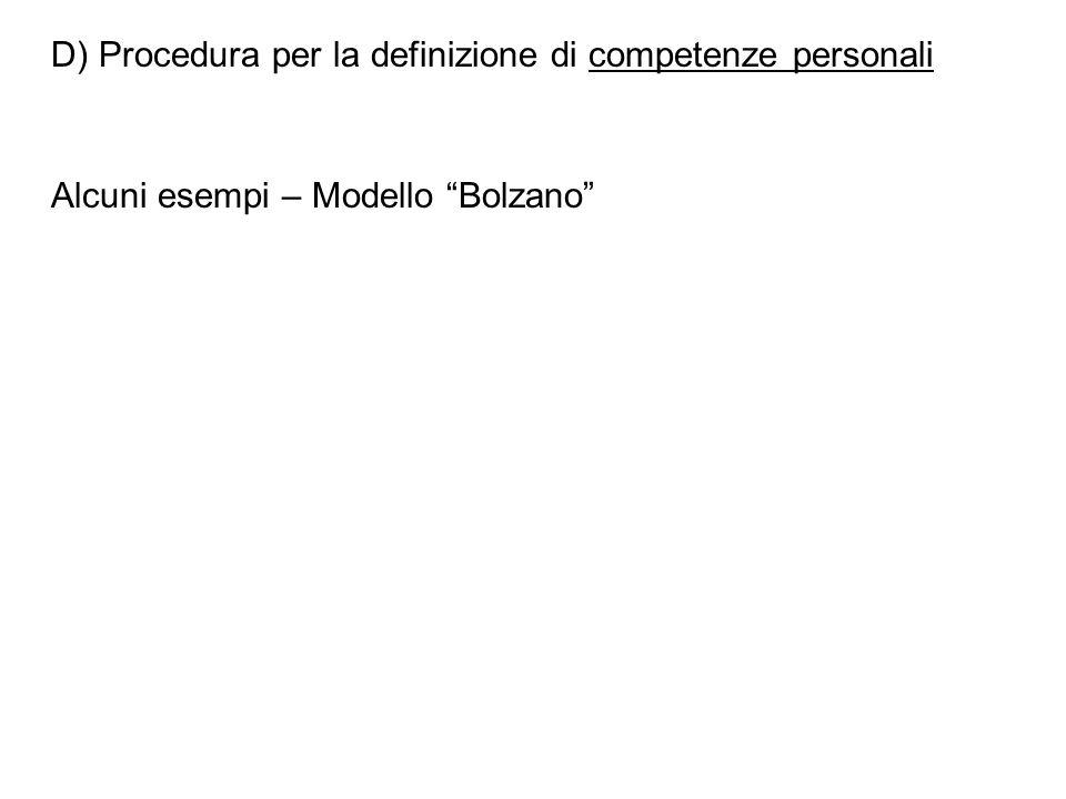 D) Procedura per la definizione di competenze personali