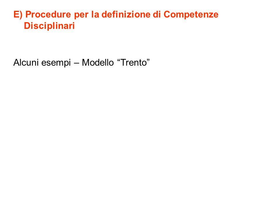 E) Procedure per la definizione di Competenze Disciplinari