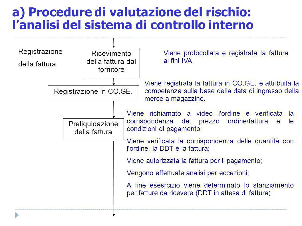 a) Procedure di valutazione del rischio:
