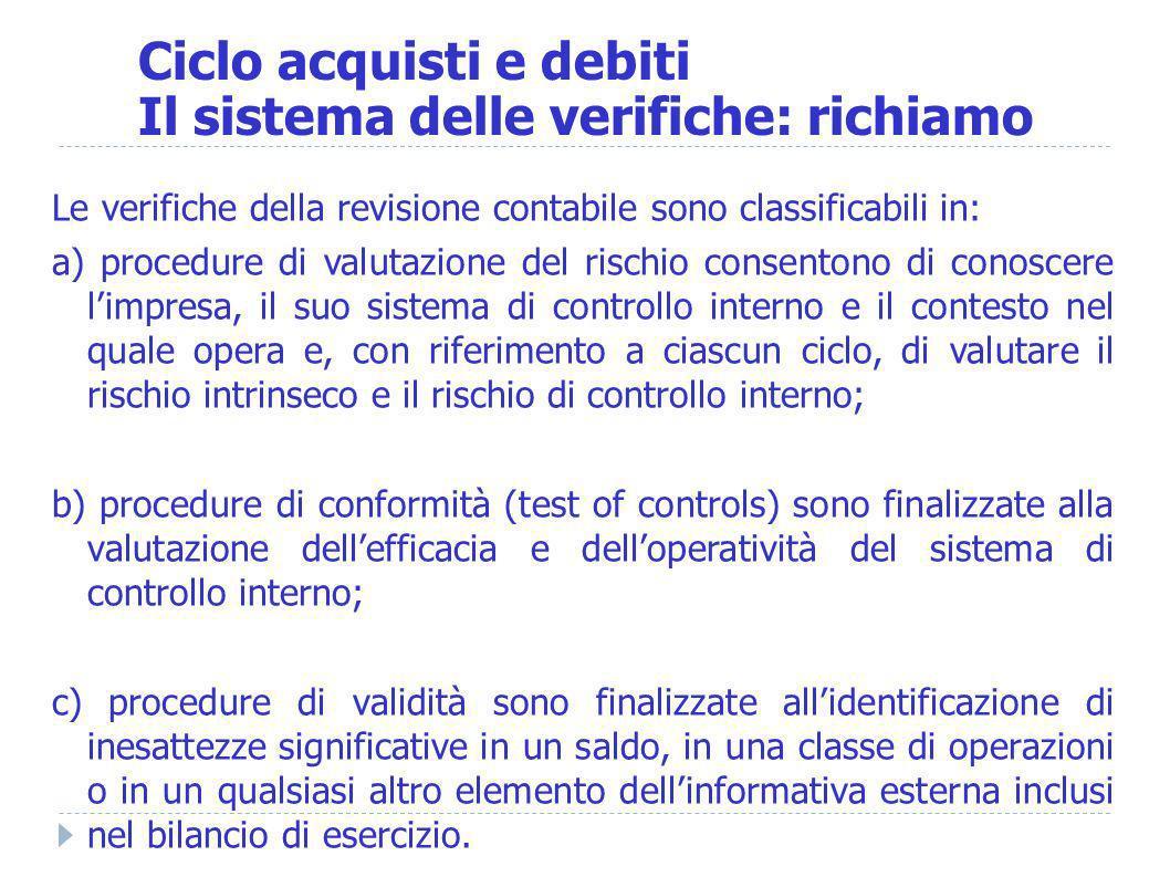 Ciclo acquisti e debiti Il sistema delle verifiche: richiamo