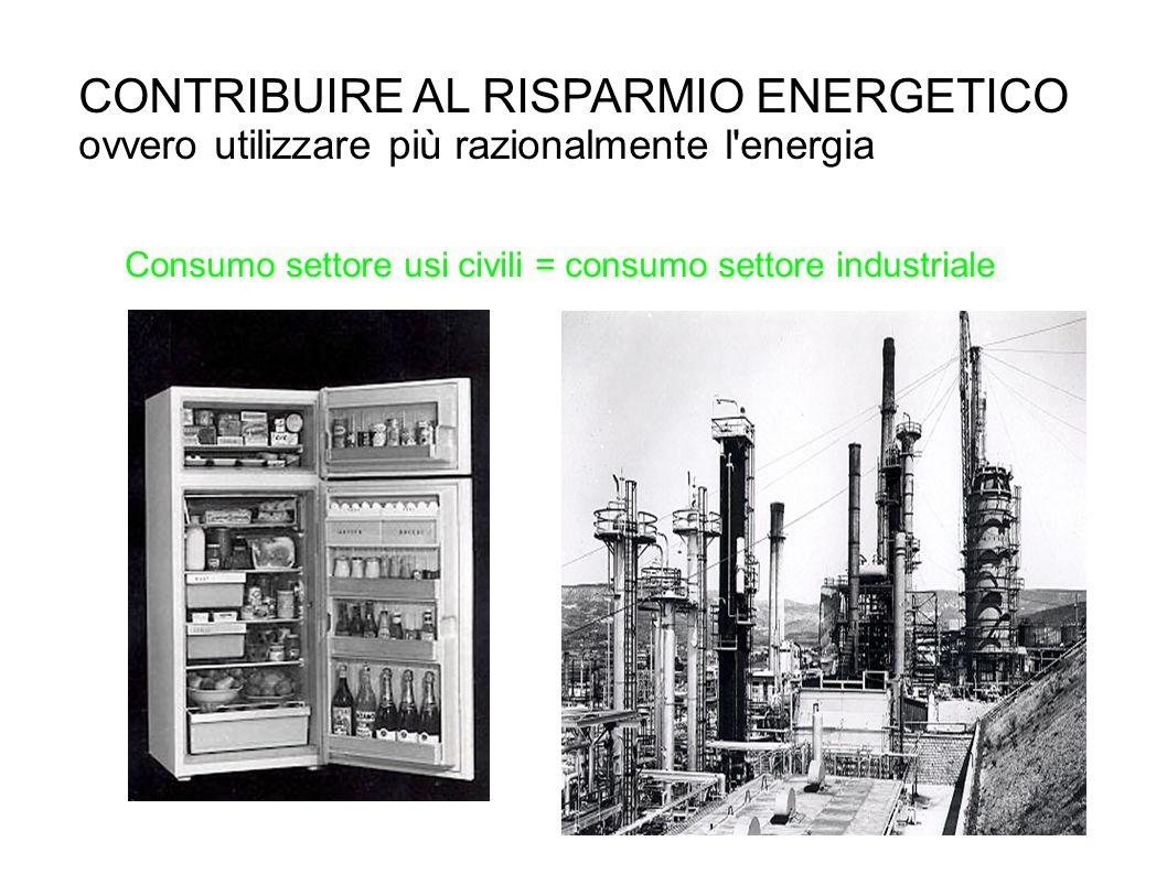 CONTRIBUIRE AL RISPARMIO ENERGETICO