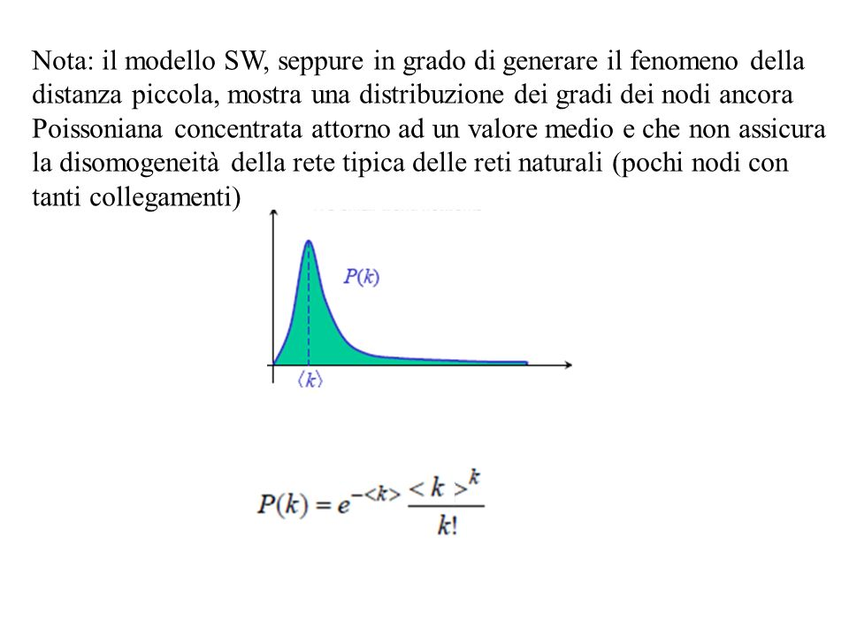 Nota: il modello SW, seppure in grado di generare il fenomeno della distanza piccola, mostra una distribuzione dei gradi dei nodi ancora Poissoniana concentrata attorno ad un valore medio e che non assicura la disomogeneità della rete tipica delle reti naturali (pochi nodi con tanti collegamenti)