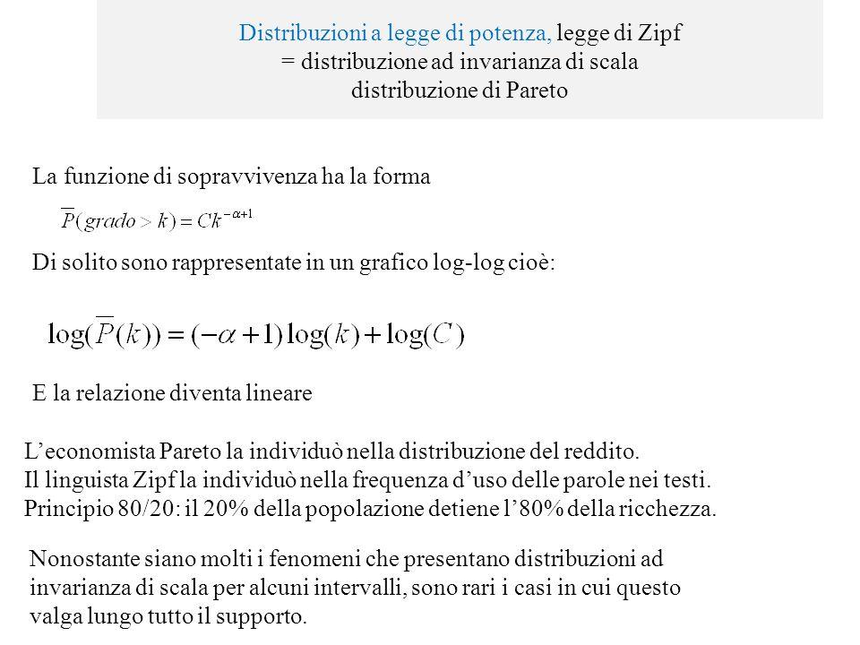 Distribuzioni a legge di potenza, legge di Zipf = distribuzione ad invarianza di scala distribuzione di Pareto