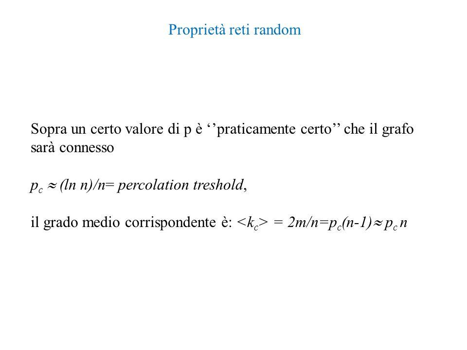 Proprietà reti random Sopra un certo valore di p è ''praticamente certo'' che il grafo sarà connesso.