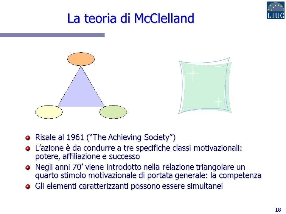 La teoria di McClelland