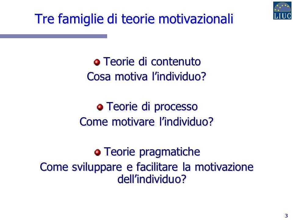 Tre famiglie di teorie motivazionali