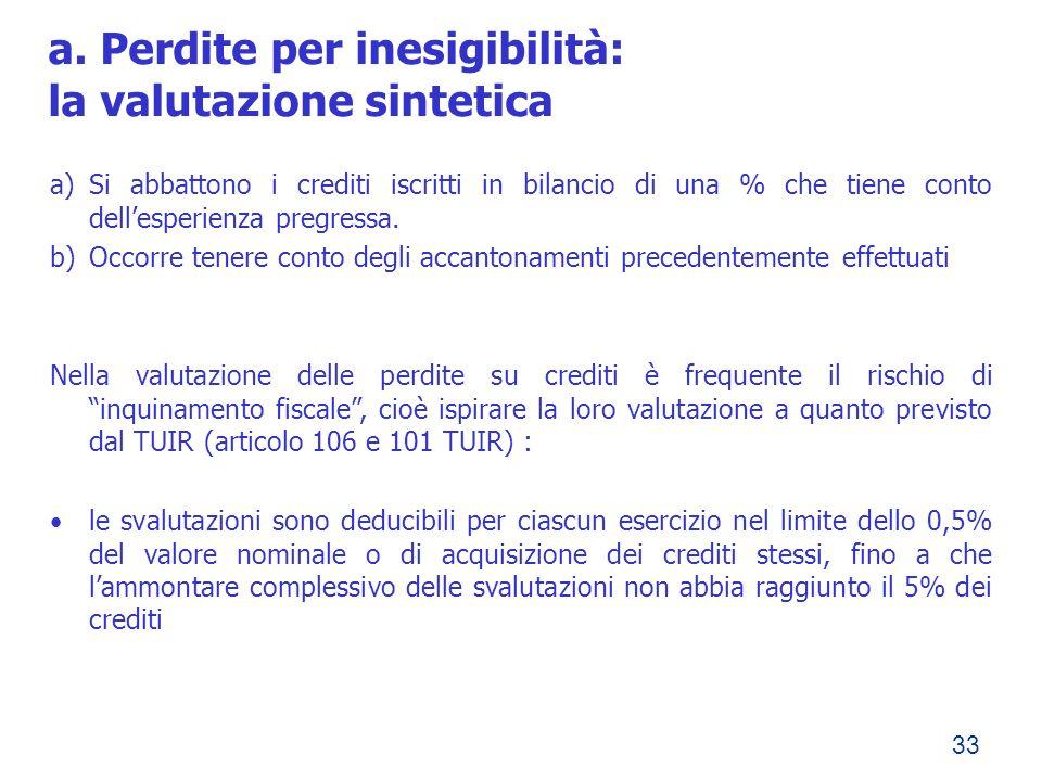 a. Perdite per inesigibilità: la valutazione sintetica