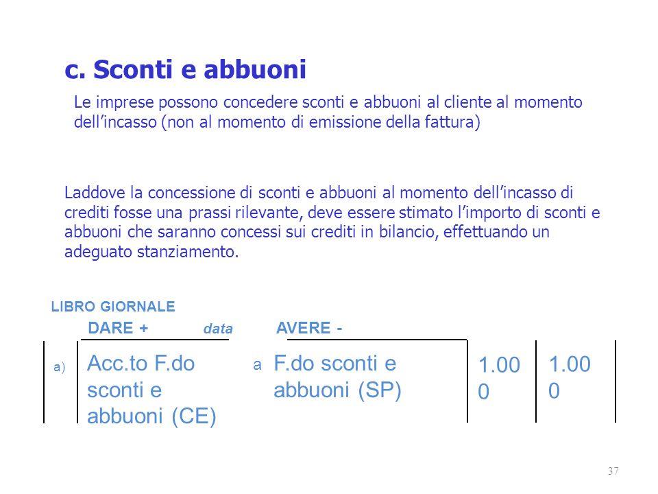 c. Sconti e abbuoni Acc.to F.do sconti e abbuoni (CE)