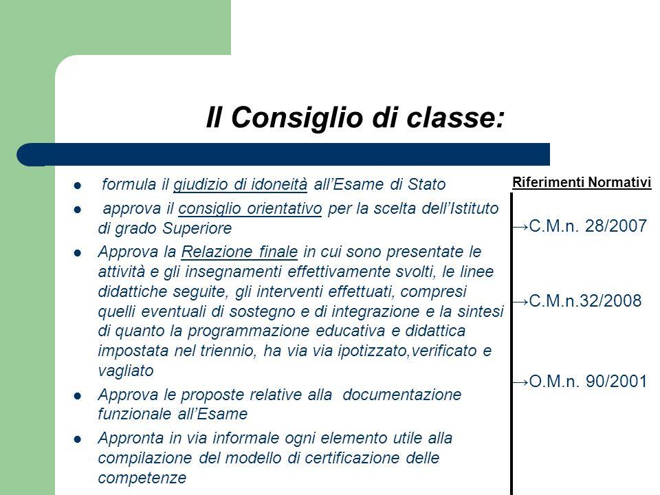 Il Consiglio di classe: