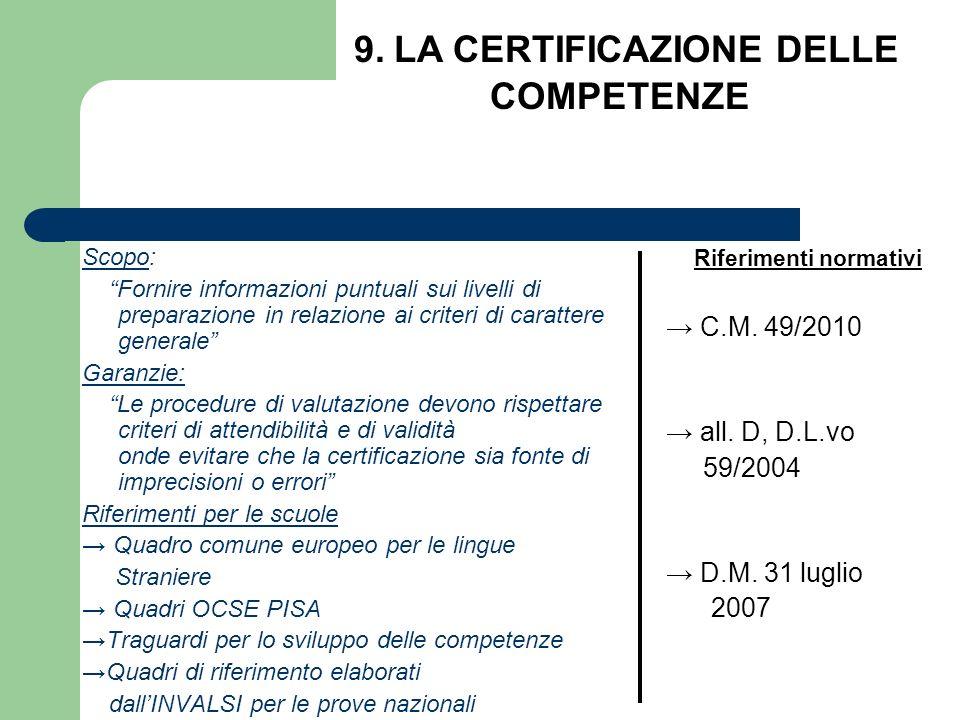 9. LA CERTIFICAZIONE DELLE COMPETENZE Riferimenti normativi