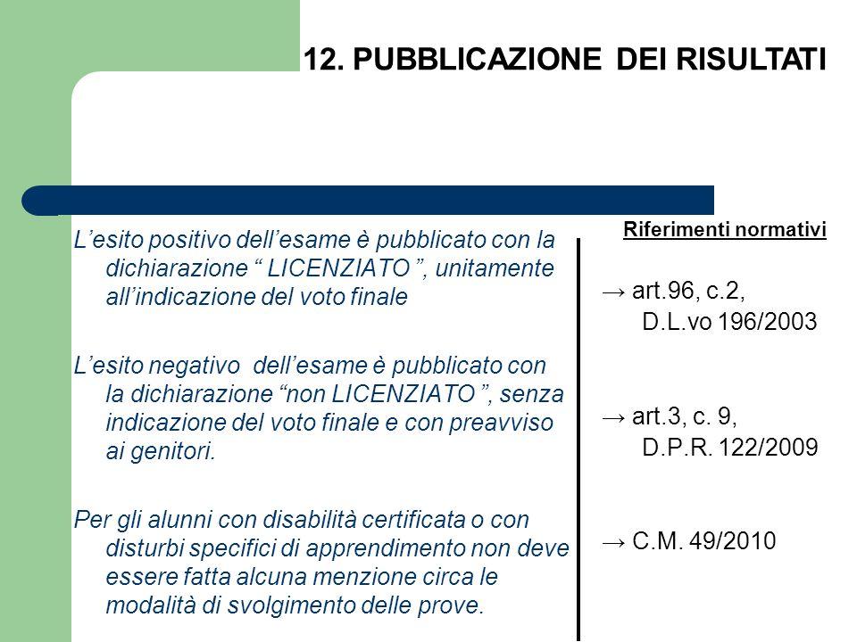 12. PUBBLICAZIONE DEI RISULTATI Riferimenti normativi