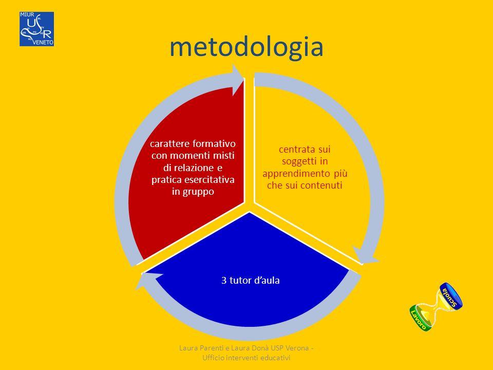 metodologia centrata sui soggetti in apprendimento più che sui contenuti. 3 tutor d'aula.