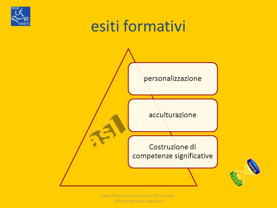 esiti formativi personalizzazione. acculturazione. Costruzione di competenze significative. asl.
