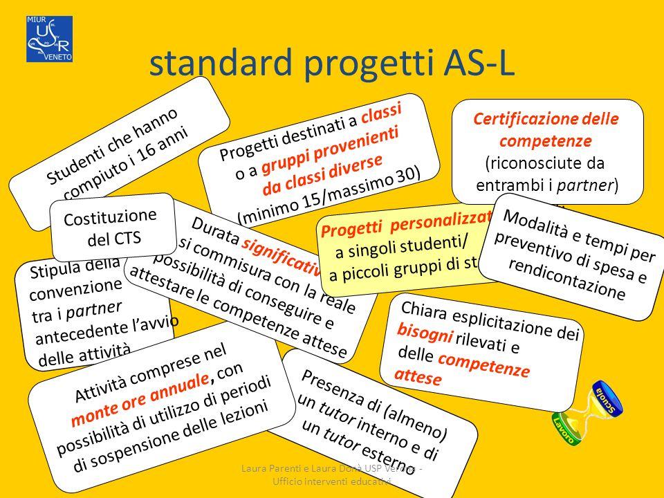 standard progetti AS-L