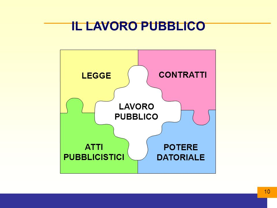 IL LAVORO PUBBLICO LEGGE CONTRATTI LAVORO PUBBLICO ATTI PUBBLICISTICI