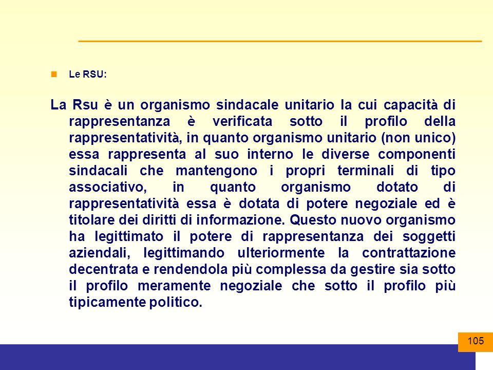 Le RSU: