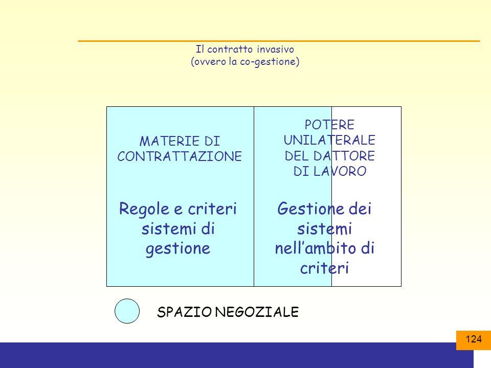 Regole e criteri sistemi di gestione