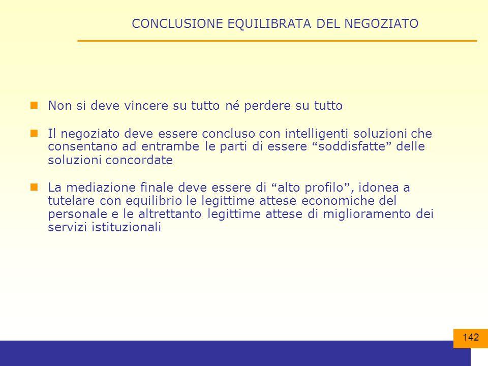 CONCLUSIONE EQUILIBRATA DEL NEGOZIATO
