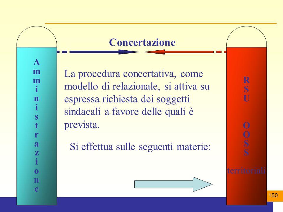 Concertazione La procedura concertativa, come