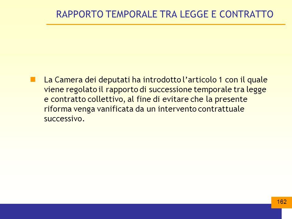 RAPPORTO TEMPORALE TRA LEGGE E CONTRATTO
