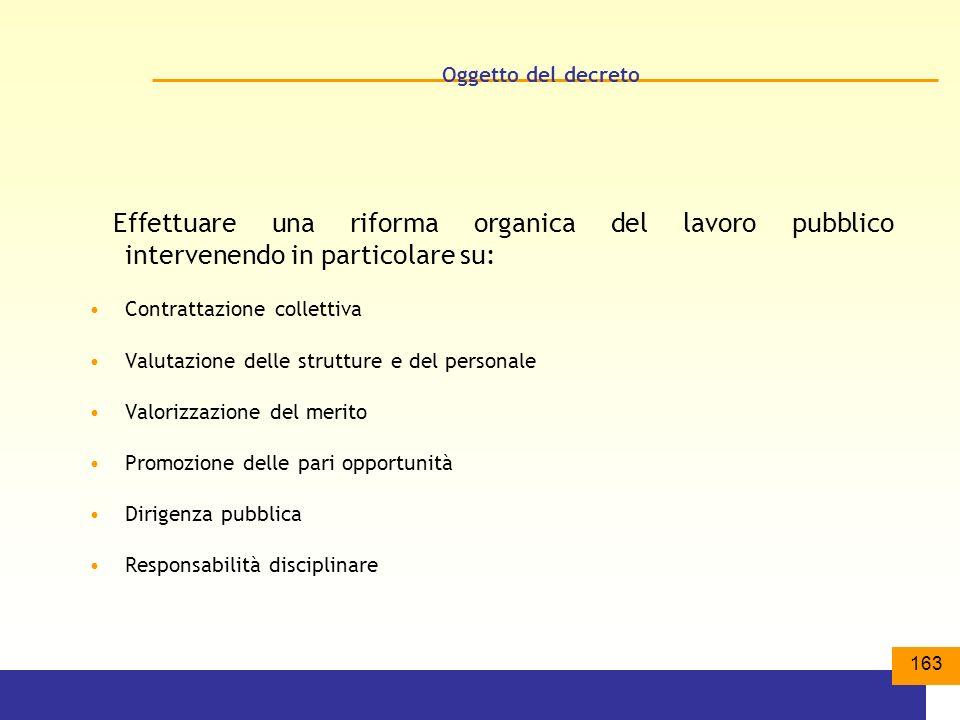 Oggetto del decreto Effettuare una riforma organica del lavoro pubblico intervenendo in particolare su: