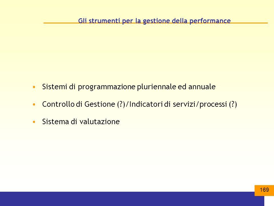 Gli strumenti per la gestione della performance