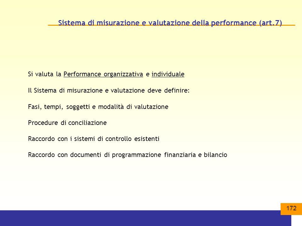 Sistema di misurazione e valutazione della performance (art.7)